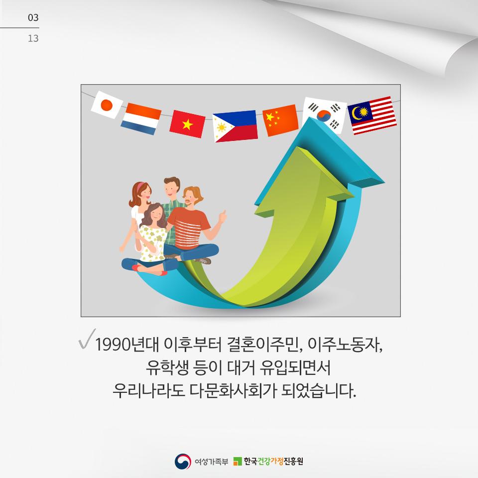 [카드뉴스] '다문화이해교육' 안내_4