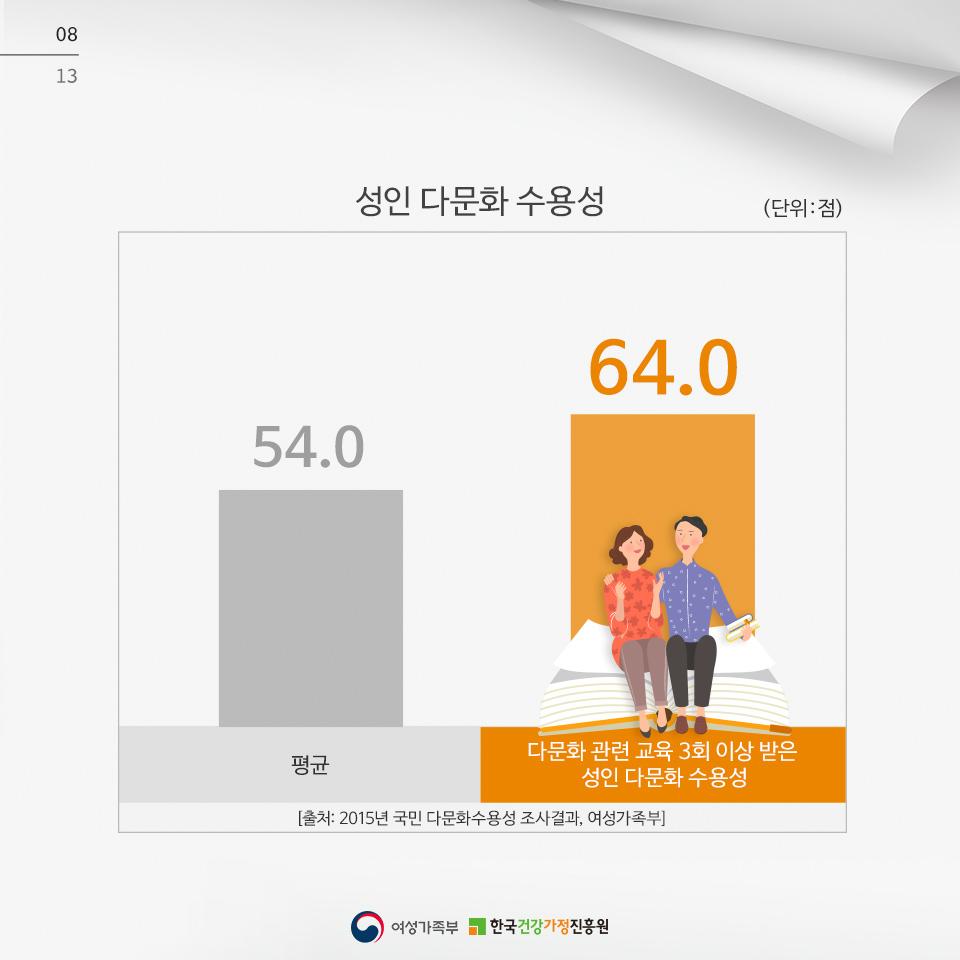 [카드뉴스] '다문화이해교육' 안내_9