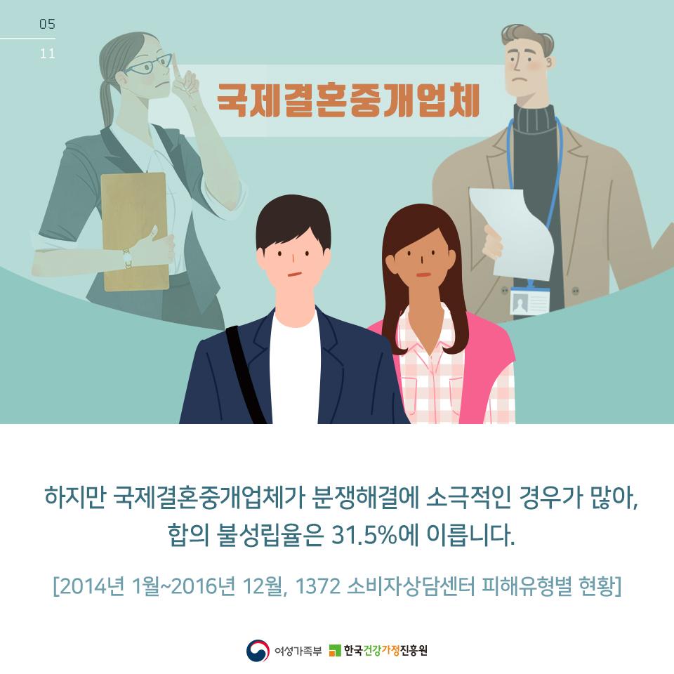 [카드뉴스] 국제결혼중개 소비자 피해예방편_6