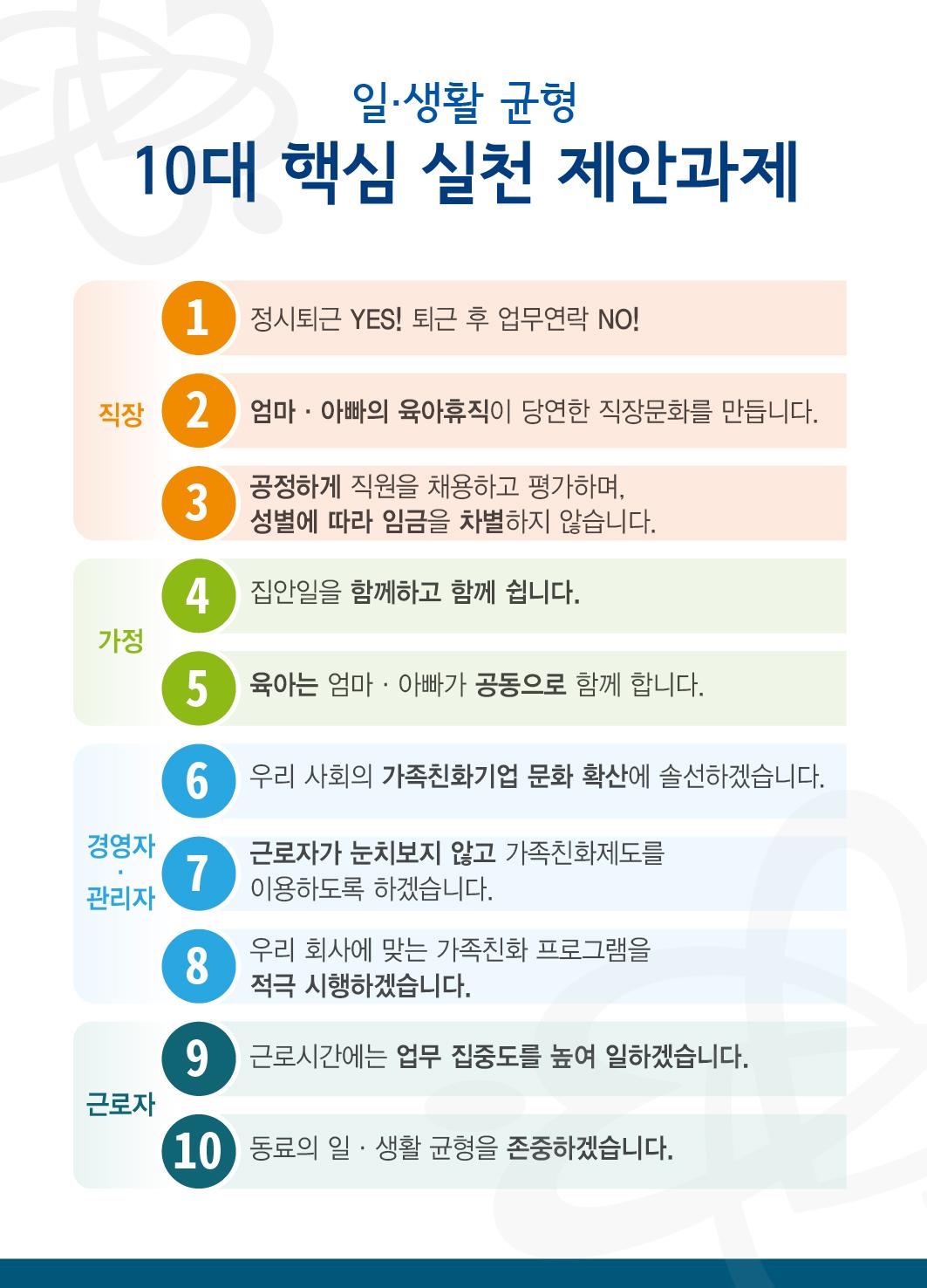 일·생활 균형 10대 실천과제