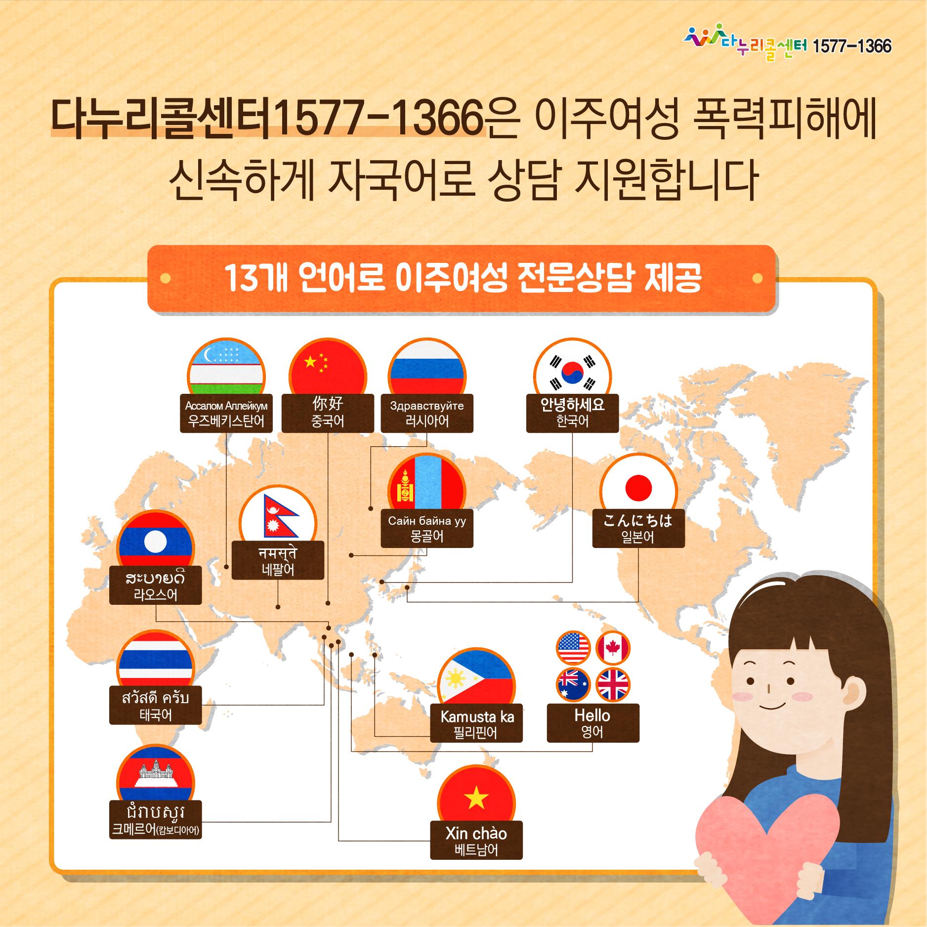 [카드뉴스] 다누리콜센터1577-1366 이주여성 폭력피해 긴급지원 안내(한국어)_4